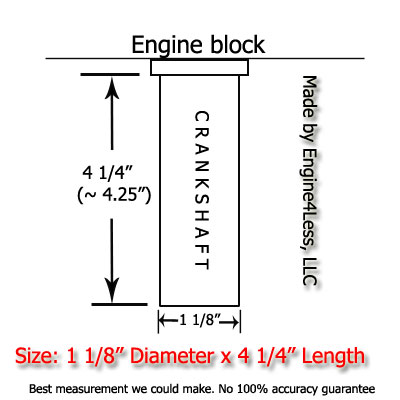 how to know your engine size